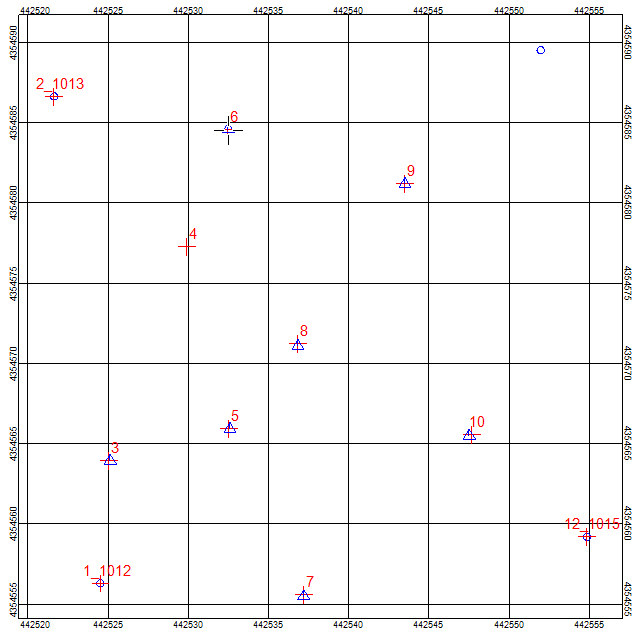 Survey data that shows a grid and some colored points with numbers on them, what looks like elevation indicating a steep hill.